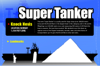 Knock Nevis: Largest Super Tanker