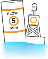 Non-lateral marker and a bouy labelled with SLOW 5 MPH and an orange circle.