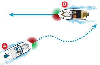 Power-driven vessel A alters course to the starboard to avoid crossing vessel B.