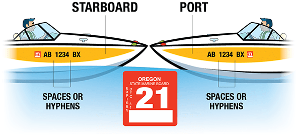 California boat number registration and decal placement