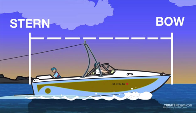 how to determine a boat's size